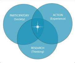 Action research proposals in education